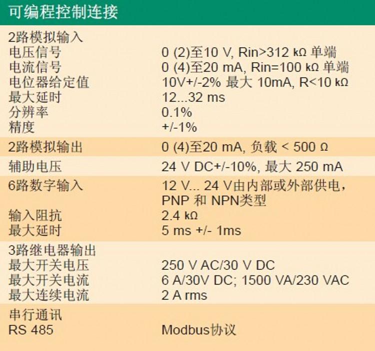 ACS550变频器-5.jpg