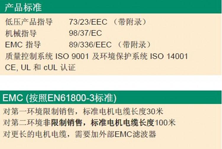 ACS550变频器-6.jpg