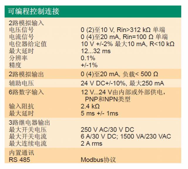 ACS510变频器-9-1.png