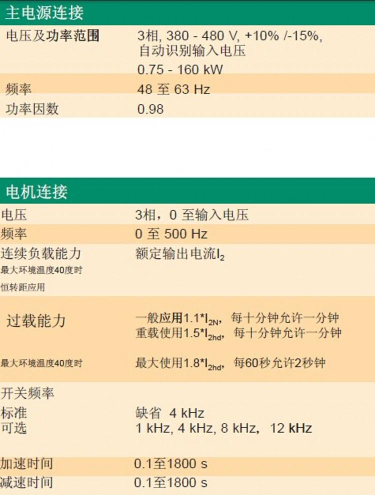ACS550变频器-4.jpg