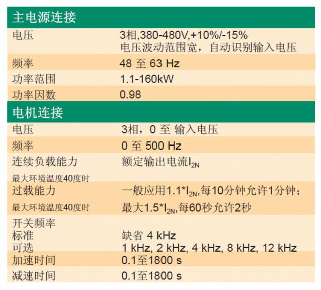ACS510变频器-8-1.png
