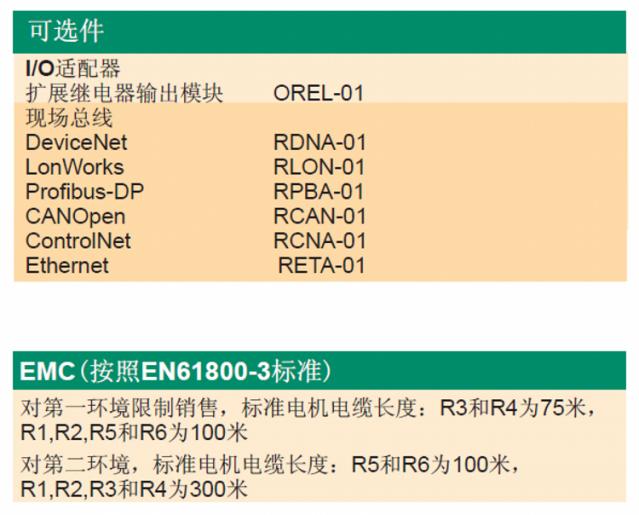 ACS510变频器-11-1.png